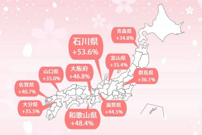 楽天トラベル人気急上昇ランキング 400x267 人気急上昇♡春の旅行先ランキングTOP10